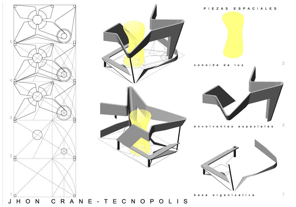 Jhon Crane Tecnopolis